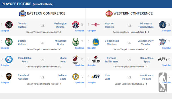 Playoff-Picture: So sehen die Matchups am 7. April aus.